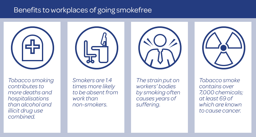 Benefits to workplaces of going smokefree