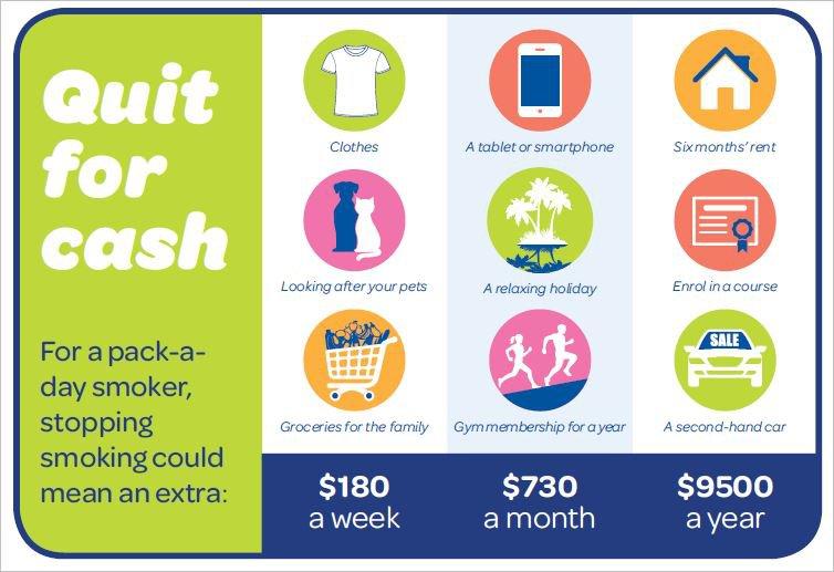 Quit for cash postcard