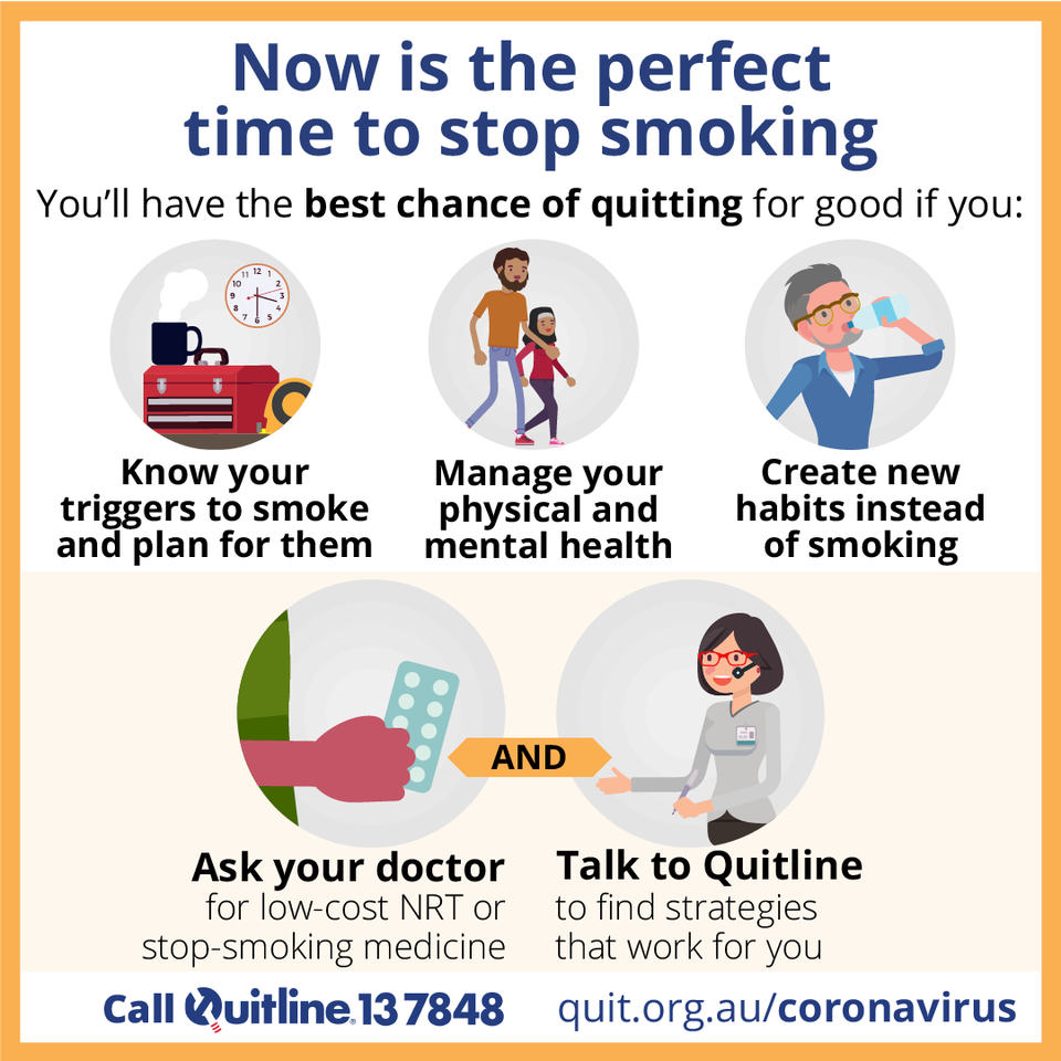 What Happens To Your Body After You Quit Smoking A Timeline Daily Sabah